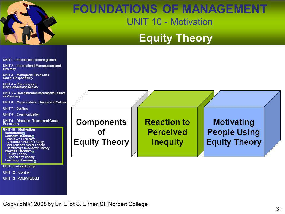 Equity Theory Components of Equity Theory