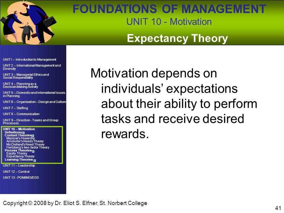 UNIT 10 - Motivation BUAD 230 C, Fall 2008. Expectancy Theory.