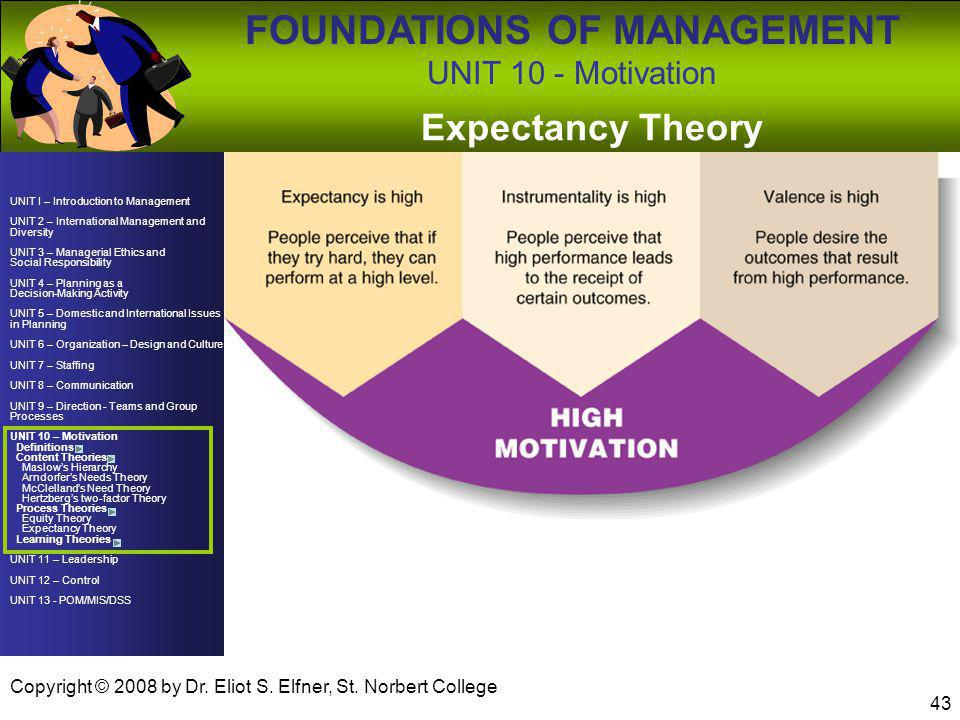 Expectancy Theory Copyright © 2008 by Dr. Eliot S. Elfner, St. Norbert College