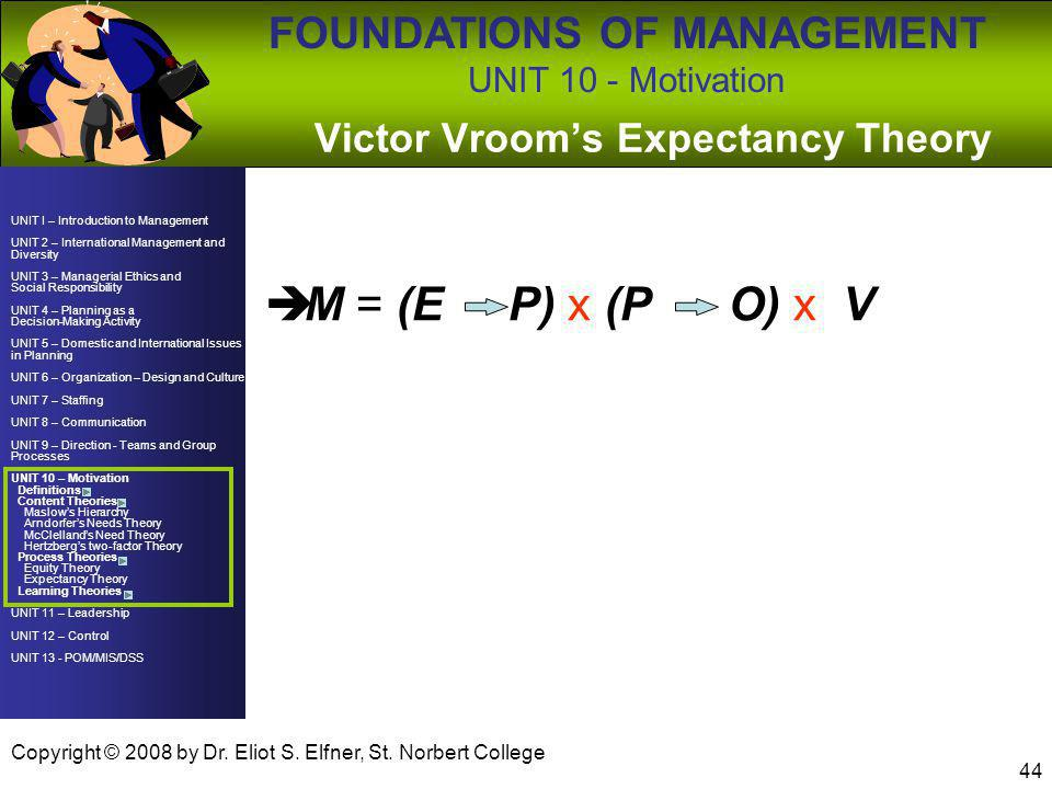 Victor Vroom's Expectancy Theory