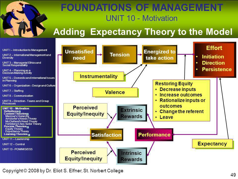 Adding Expectancy Theory to the Model