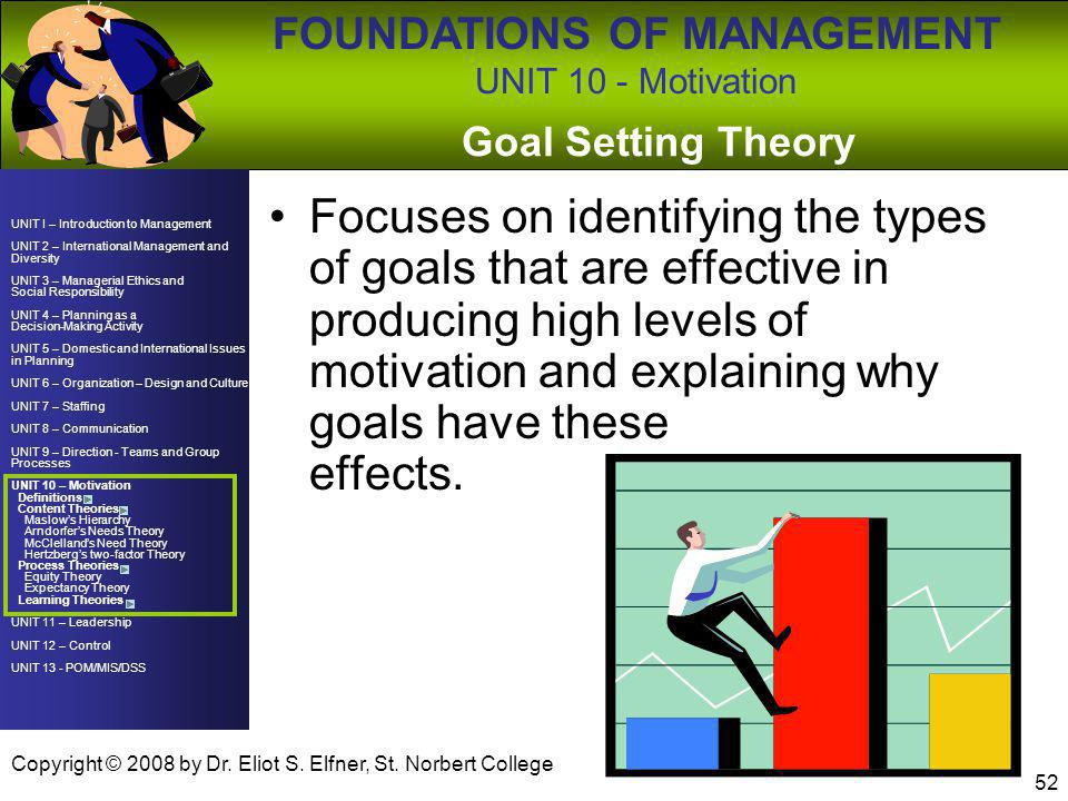 UNIT 10 - Motivation BUAD 230 C, Fall 2008. Goal Setting Theory.
