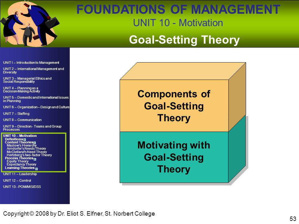 Motivating with Goal-Setting Theory Components of Goal-Setting