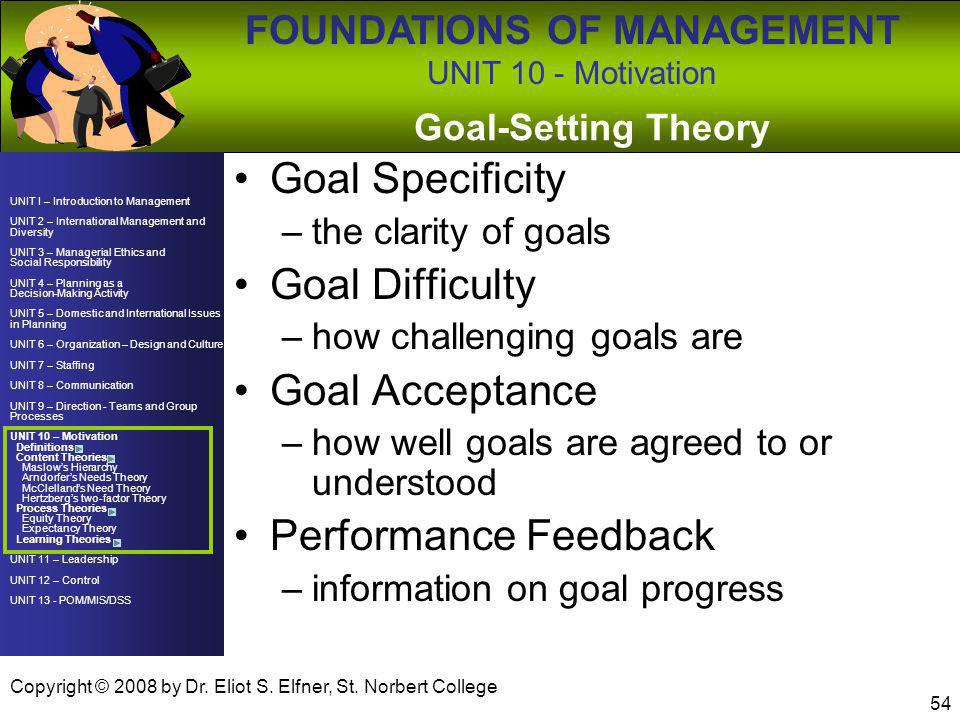 Goal Specificity Goal Difficulty Goal Acceptance Performance Feedback