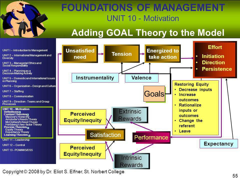 Adding GOAL Theory to the Model