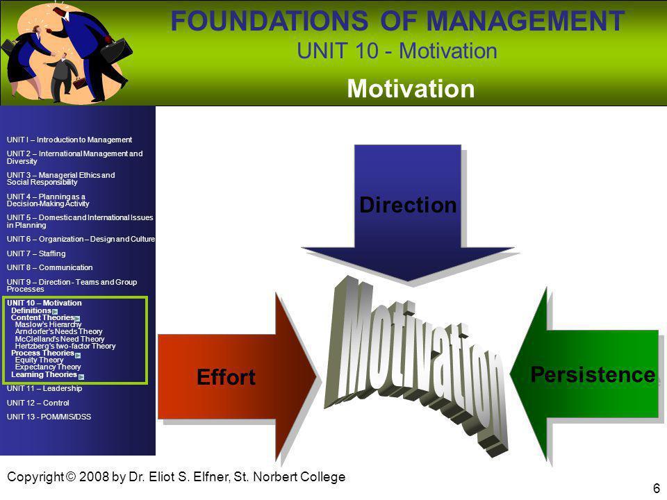 Motivation Motivation Direction Persistence Effort