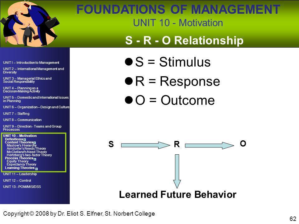 S = Stimulus R = Response O = Outcome S - R - O Relationship