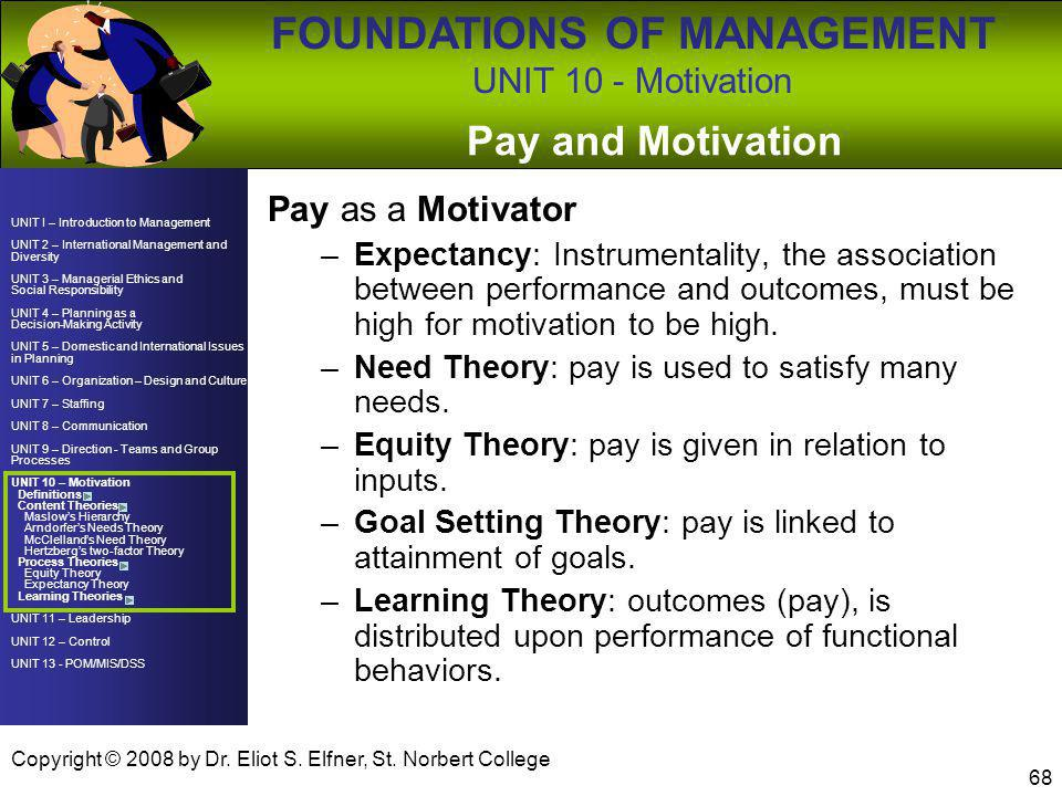 Pay and Motivation Pay as a Motivator