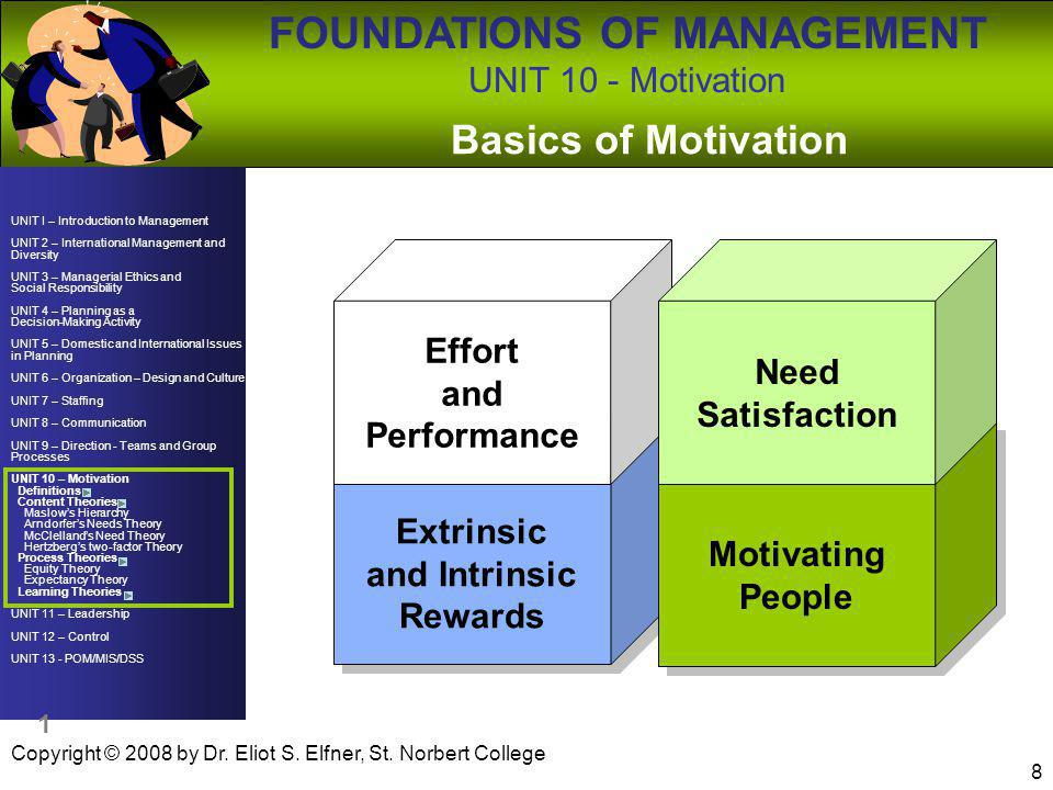 Effort and Performance Extrinsic and Intrinsic