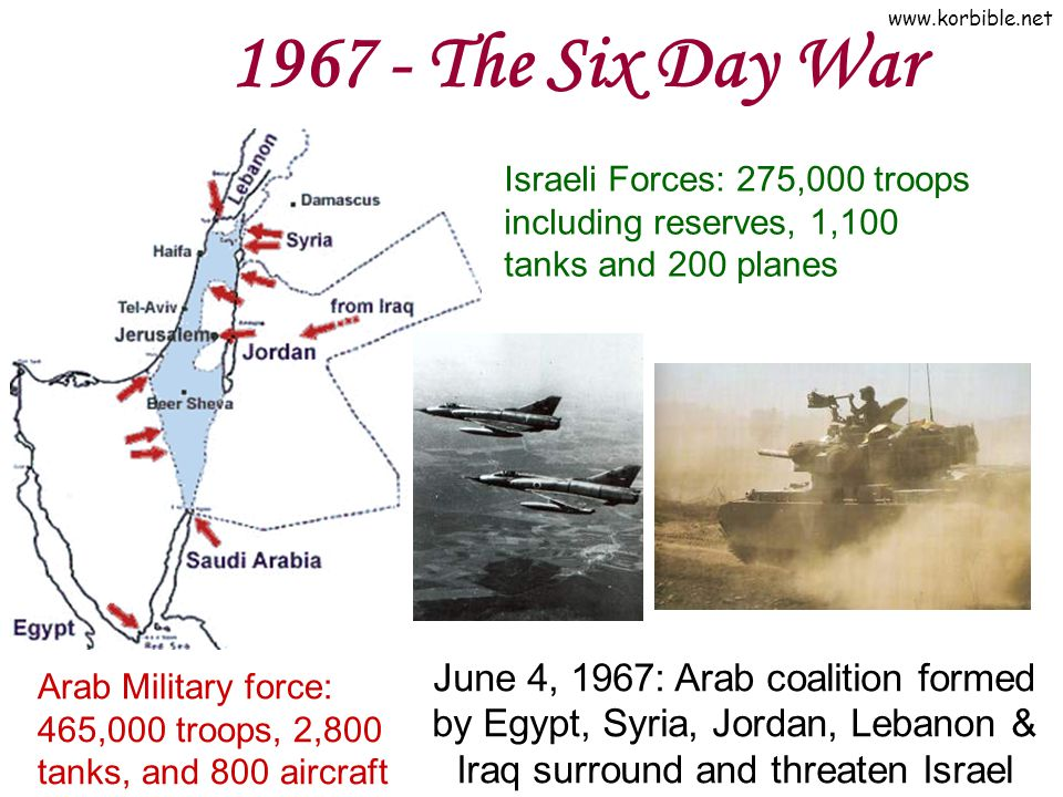 1967 - The Six Day War Israeli Forces: 275,000 troops including reserves, 1,100 tanks and 200 planes.