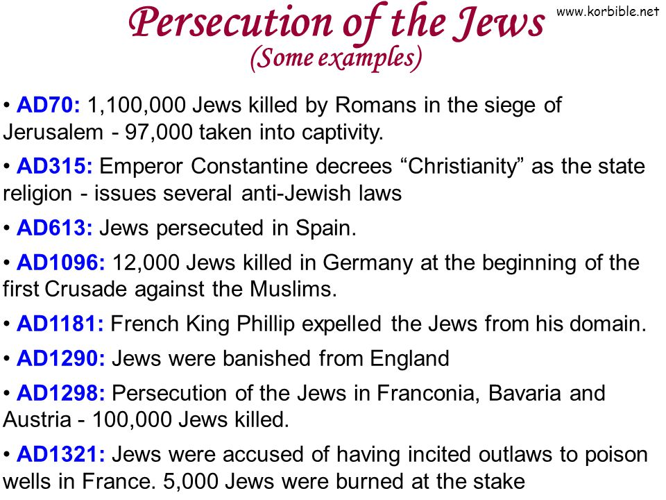 Persecution of the Jews (Some examples)