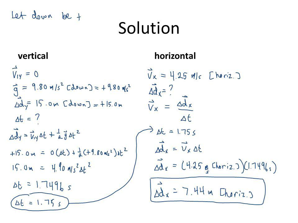 Solution vertical horizontal
