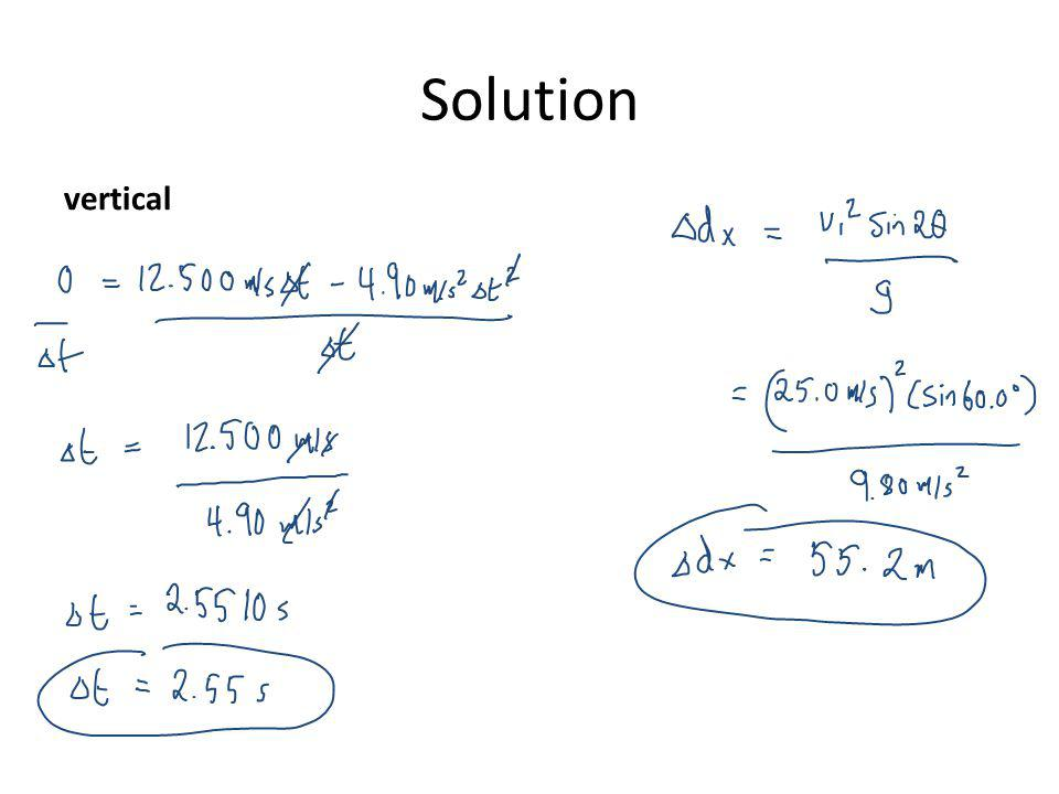 Solution vertical