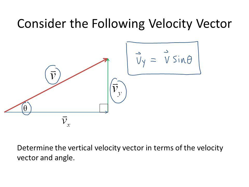 Consider the Following Velocity Vector