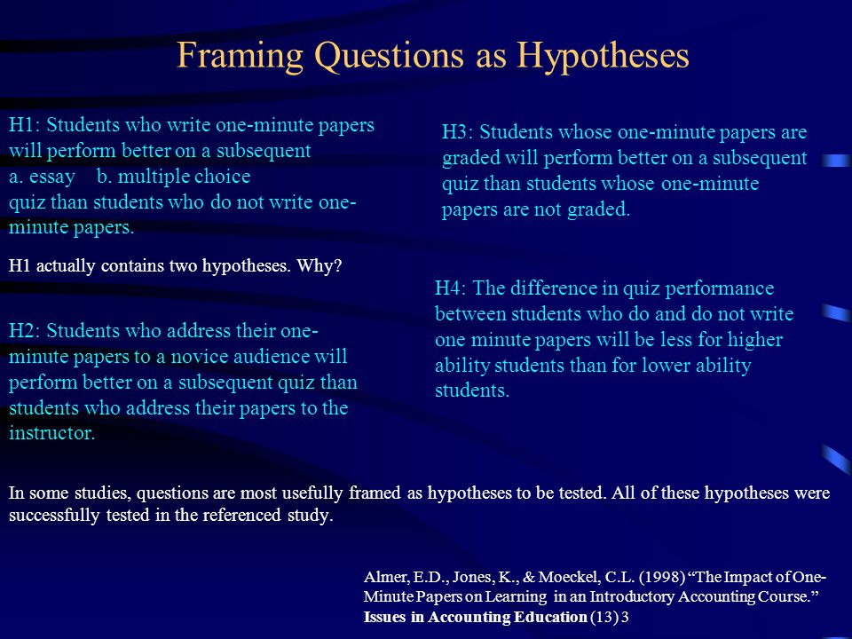 Framing Questions as Hypotheses