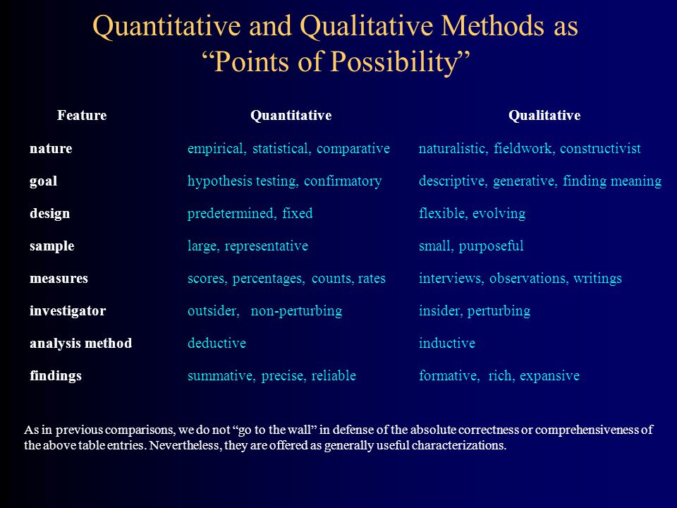 Quantitative and Qualitative Methods as Points of Possibility