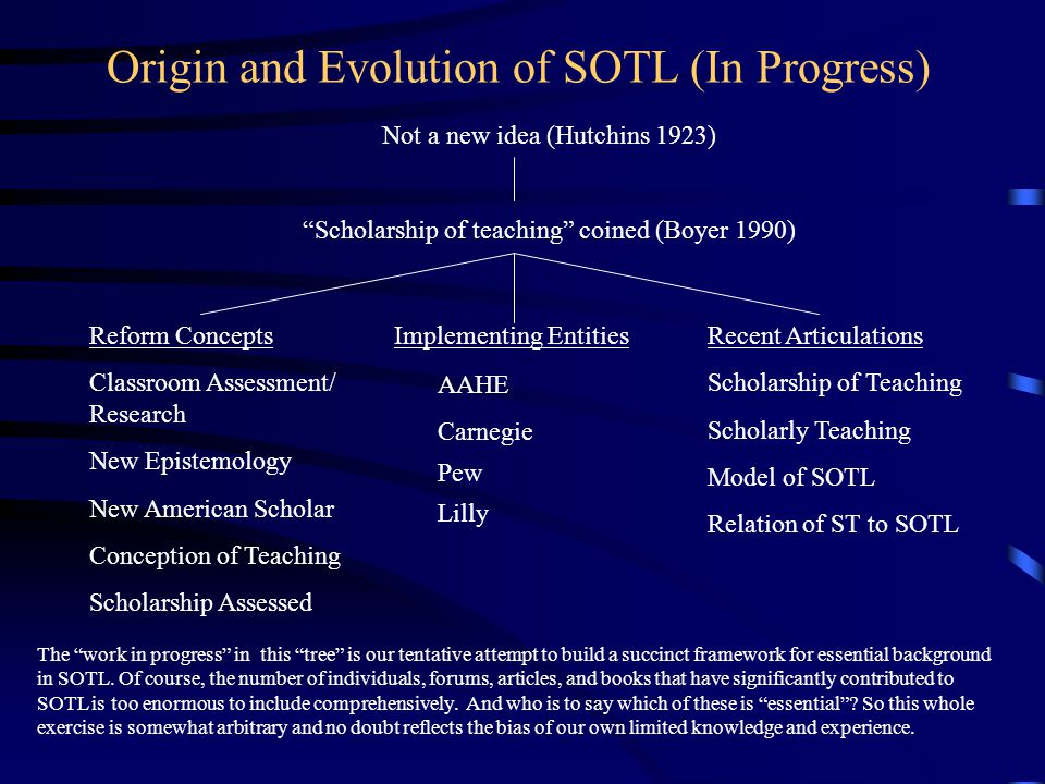 Origin and Evolution of SOTL (In Progress)