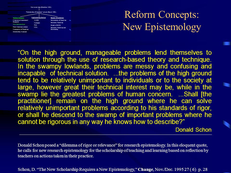 Reform Concepts: New Epistemology