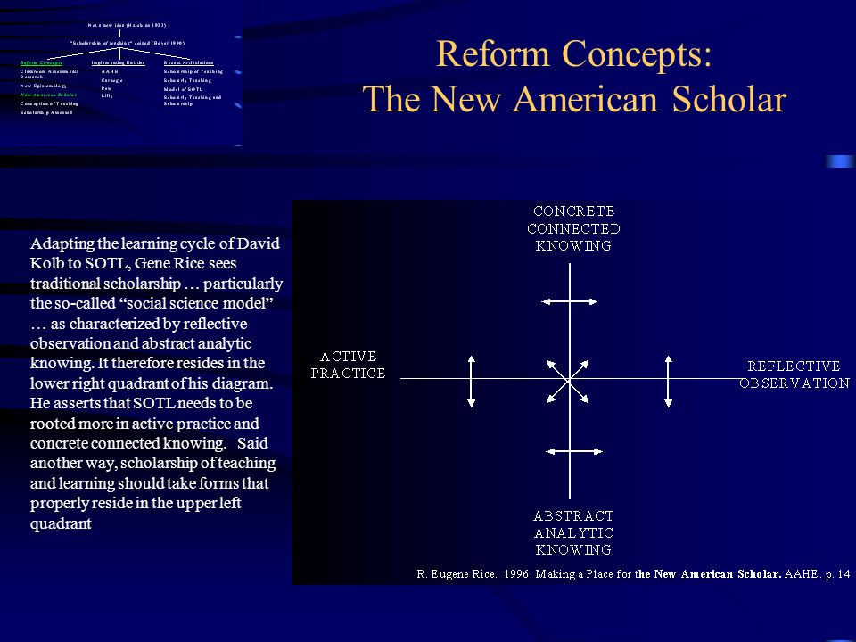 Reform Concepts: The New American Scholar