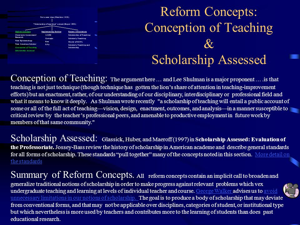 Reform Concepts: Conception of Teaching & Scholarship Assessed