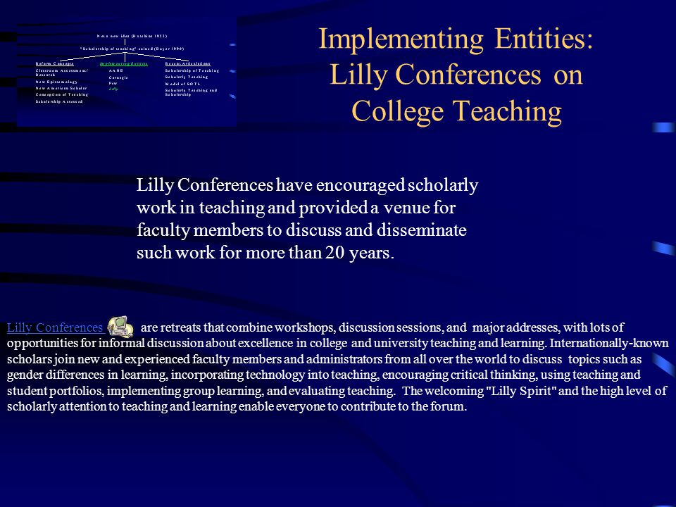 Implementing Entities: Lilly Conferences on College Teaching