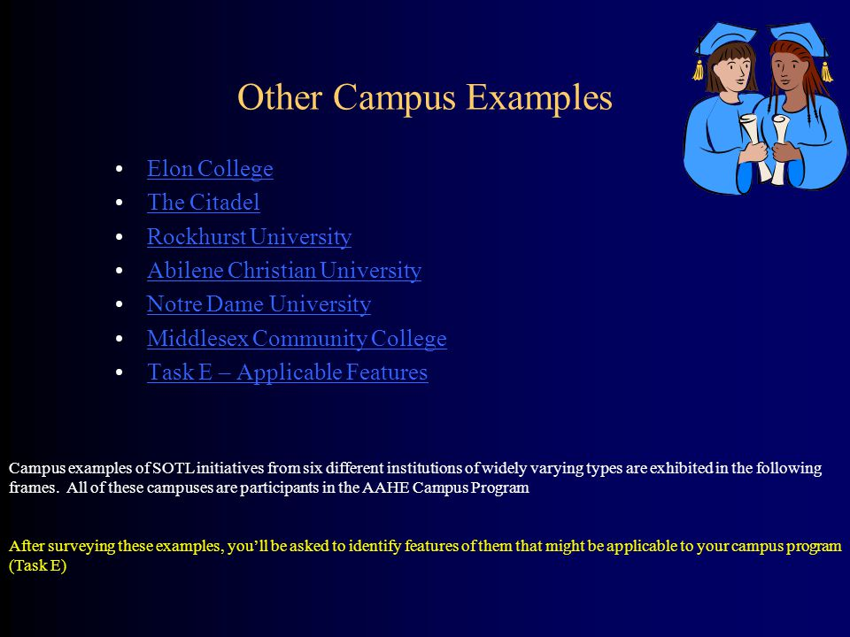 Other Campus Examples Elon College The Citadel Rockhurst University