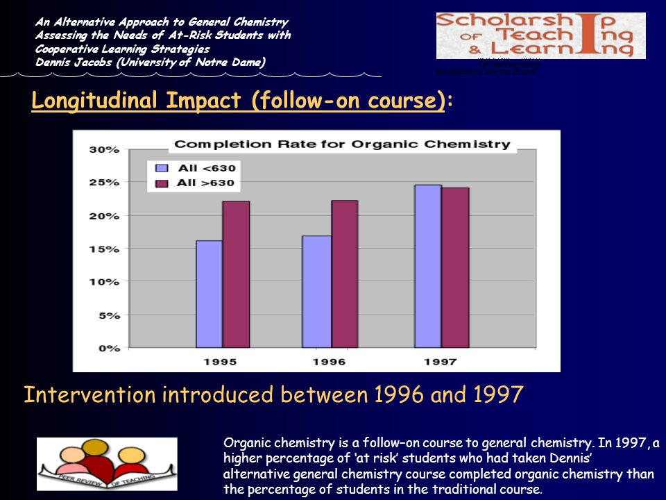 Longitudinal Impact (follow-on course):