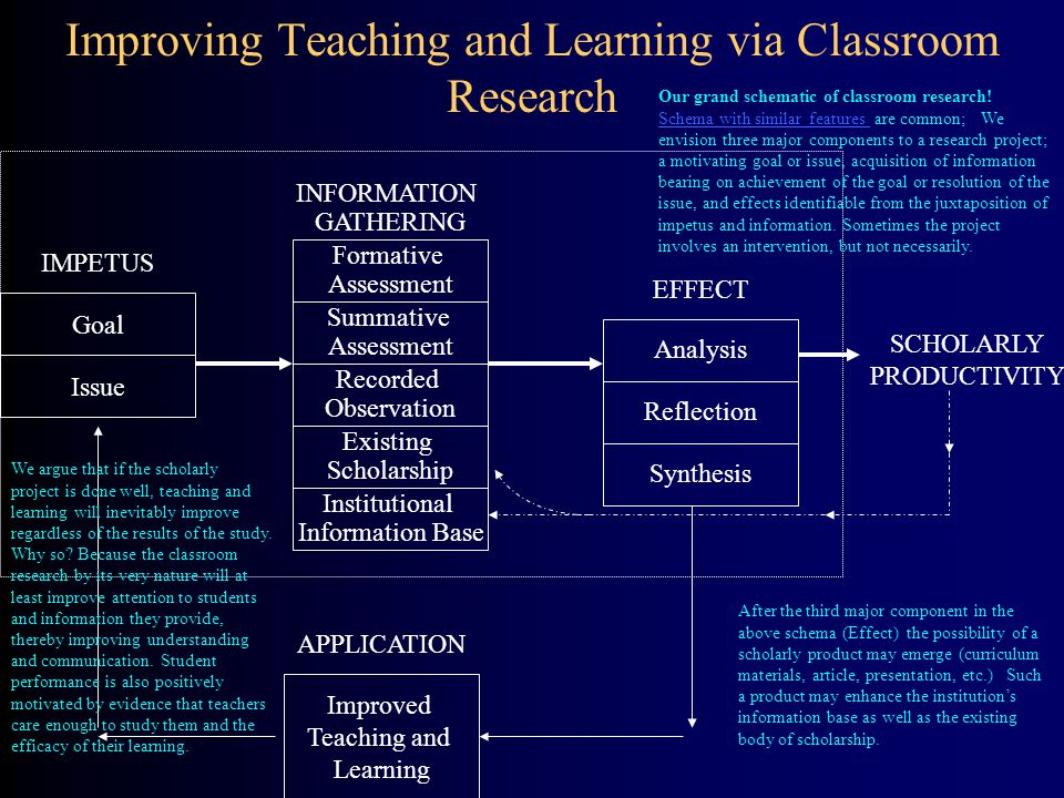 Improving Teaching and Learning via Classroom Research