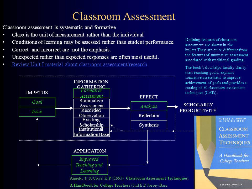 Classroom Assessment Classroom assessment is systematic and formative