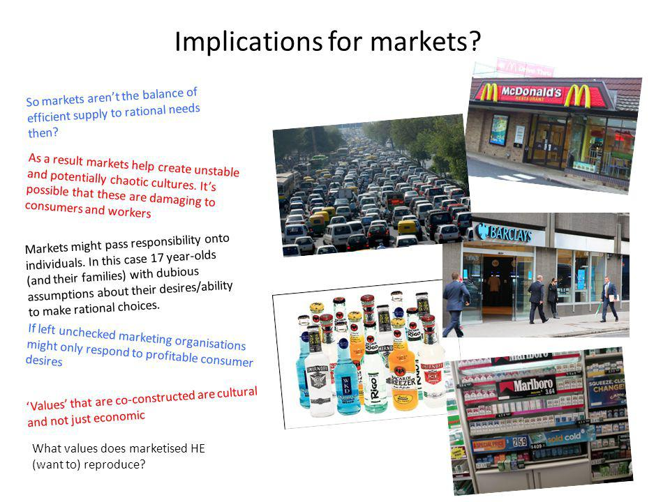 Implications for markets