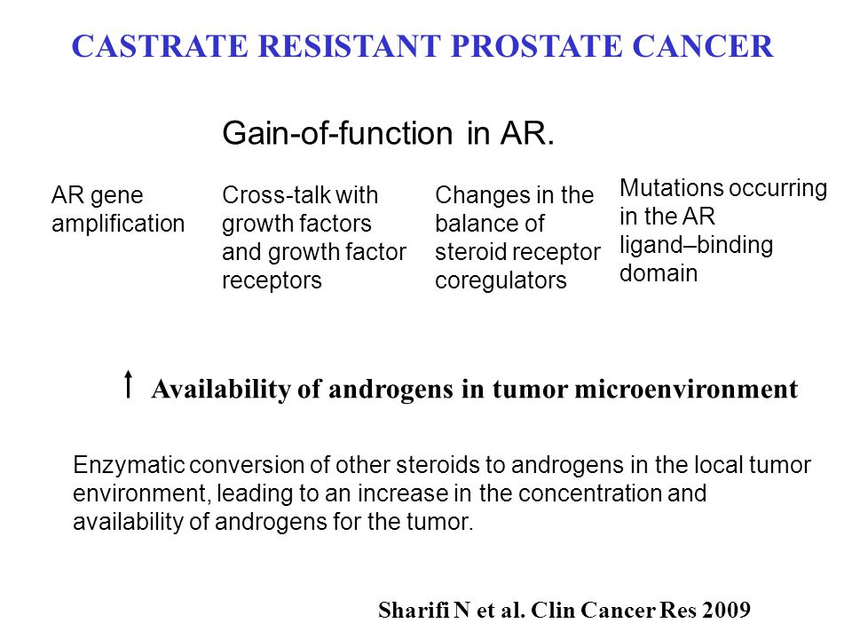 CASTRATE RESISTANT PROSTATE CANCER