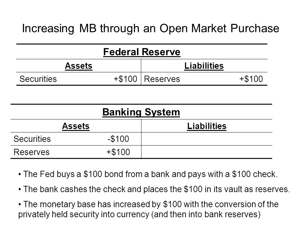 Increasing MB through an Open Market Purchase