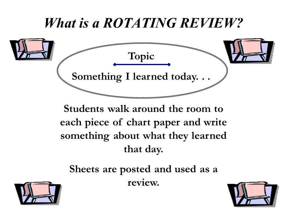 What is a ROTATING REVIEW