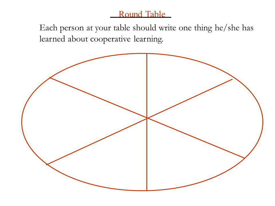 Round Table Each person at your table should write one thing he/she has learned about cooperative learning.