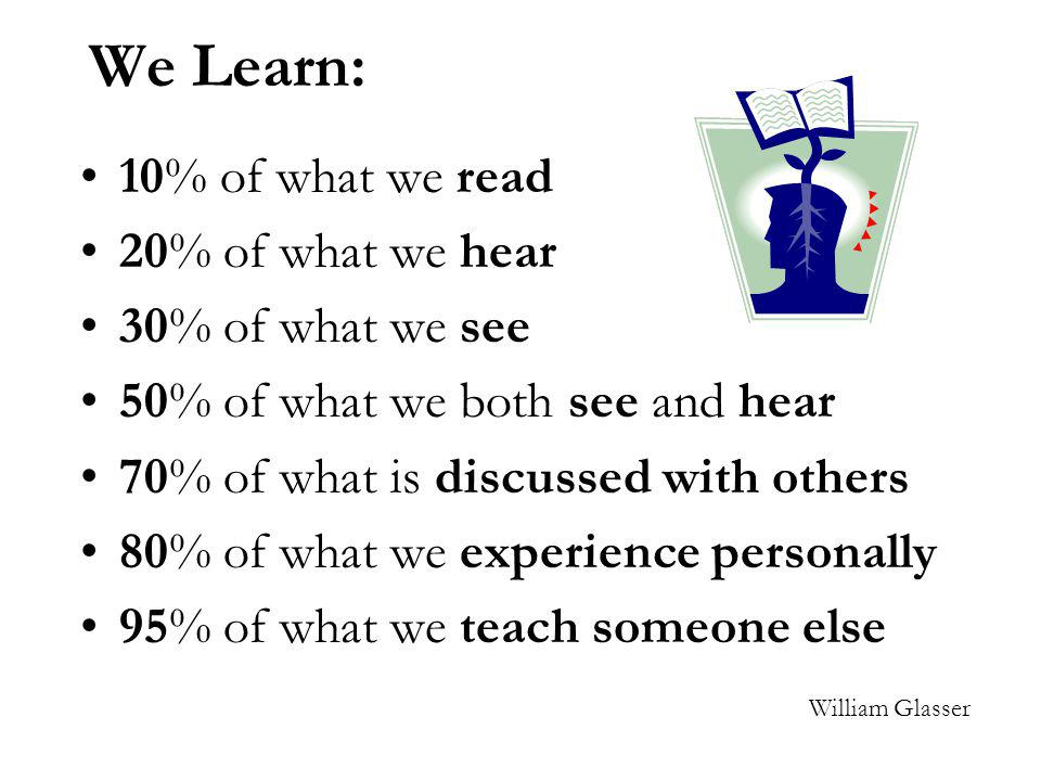 We Learn: 10% of what we read 20% of what we hear 30% of what we see