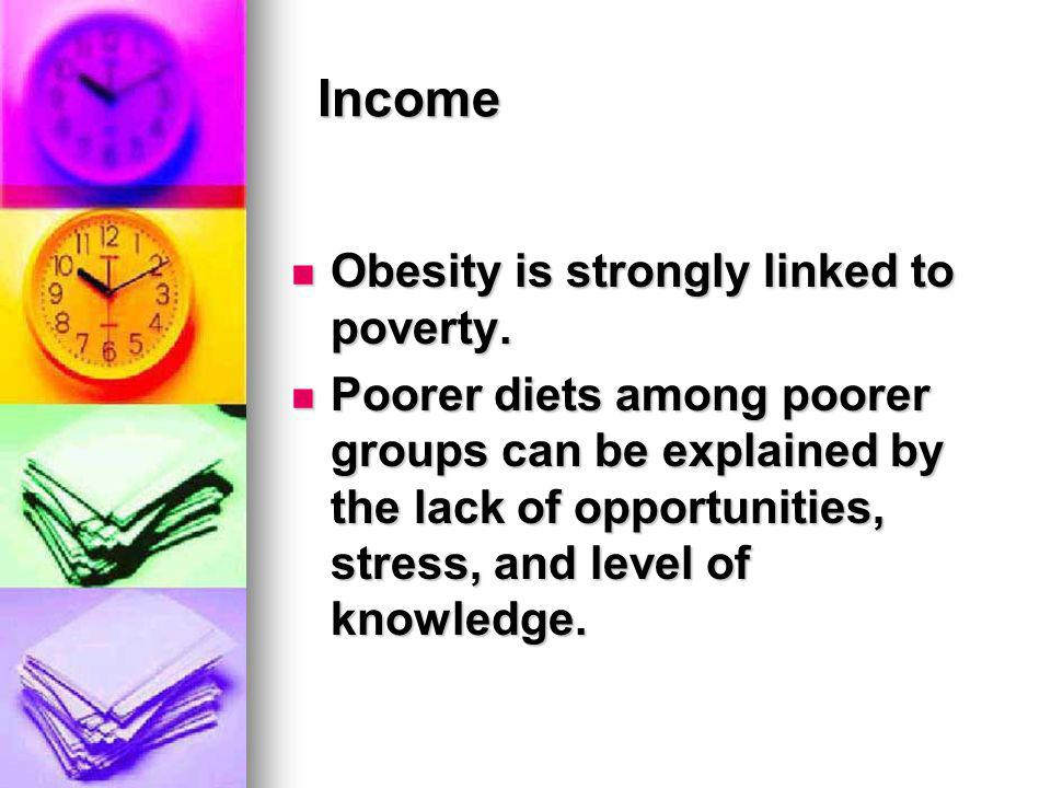 Income Obesity is strongly linked to poverty.