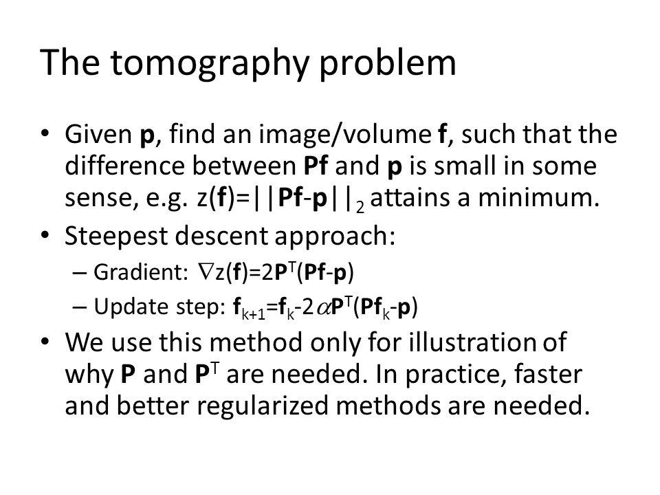 The tomography problem