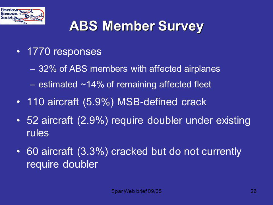 ABS Member Survey 1770 responses 110 aircraft (5.9%) MSB-defined crack