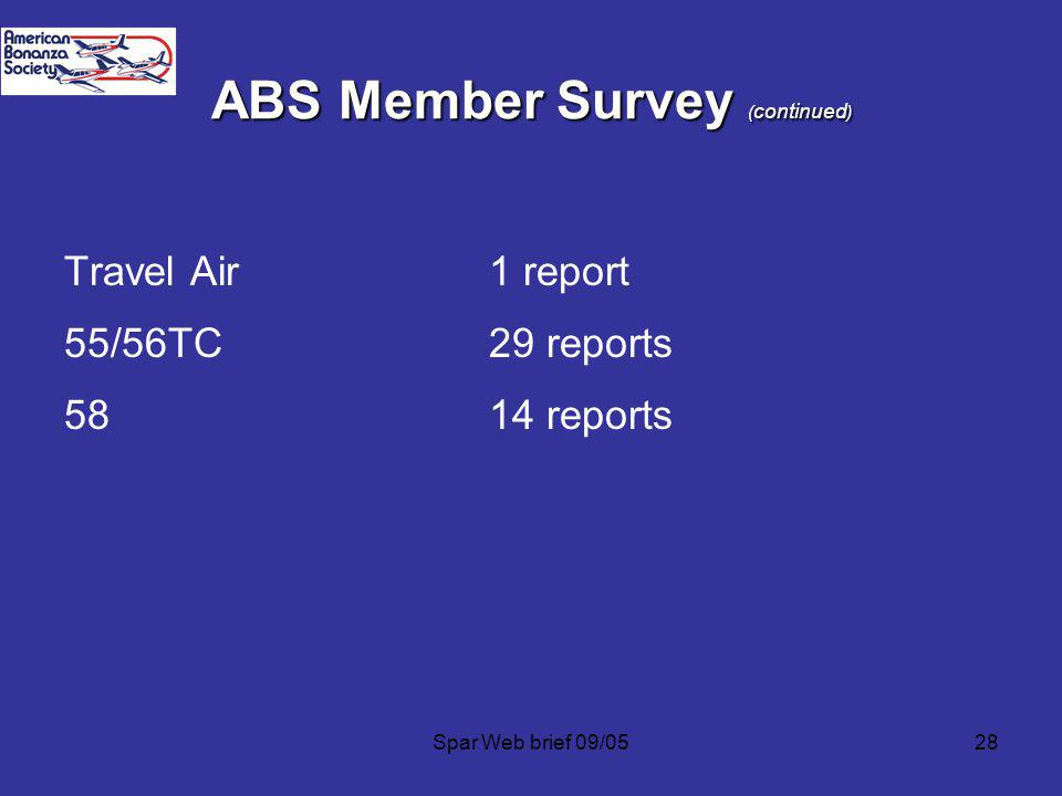 ABS Member Survey (continued)