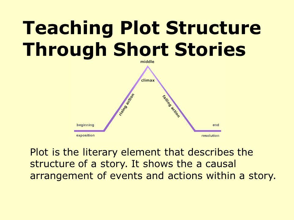 Teaching Plot Structure Through Short Stories Ppt Video Online