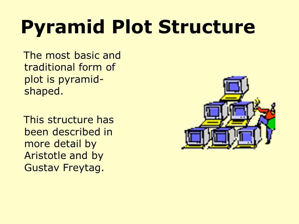 Pyramid Plot Structure