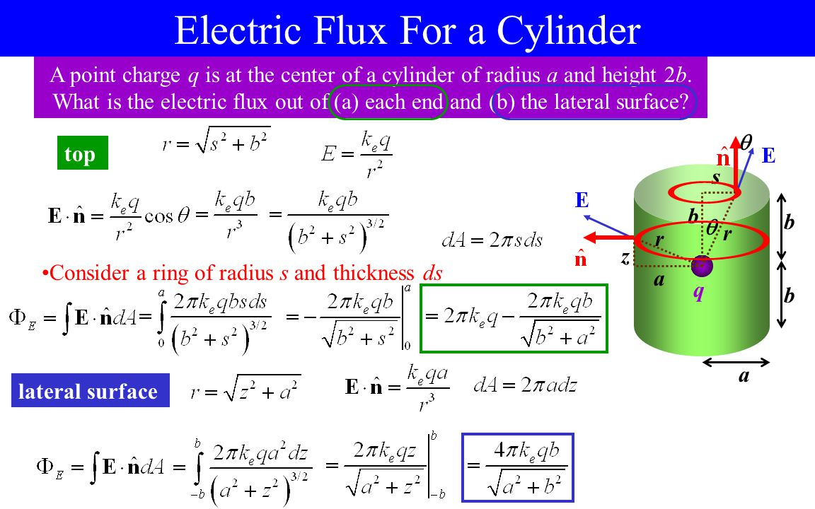 Electric Flux For a Cylinder
