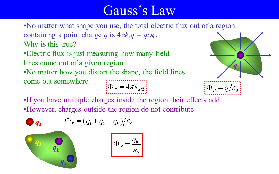 Gauss's Law No matter what shape you use, the total electric flux out of a region containing a point charge q is 4keq = q/0.