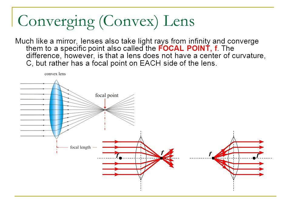 Converging (Convex) Lens