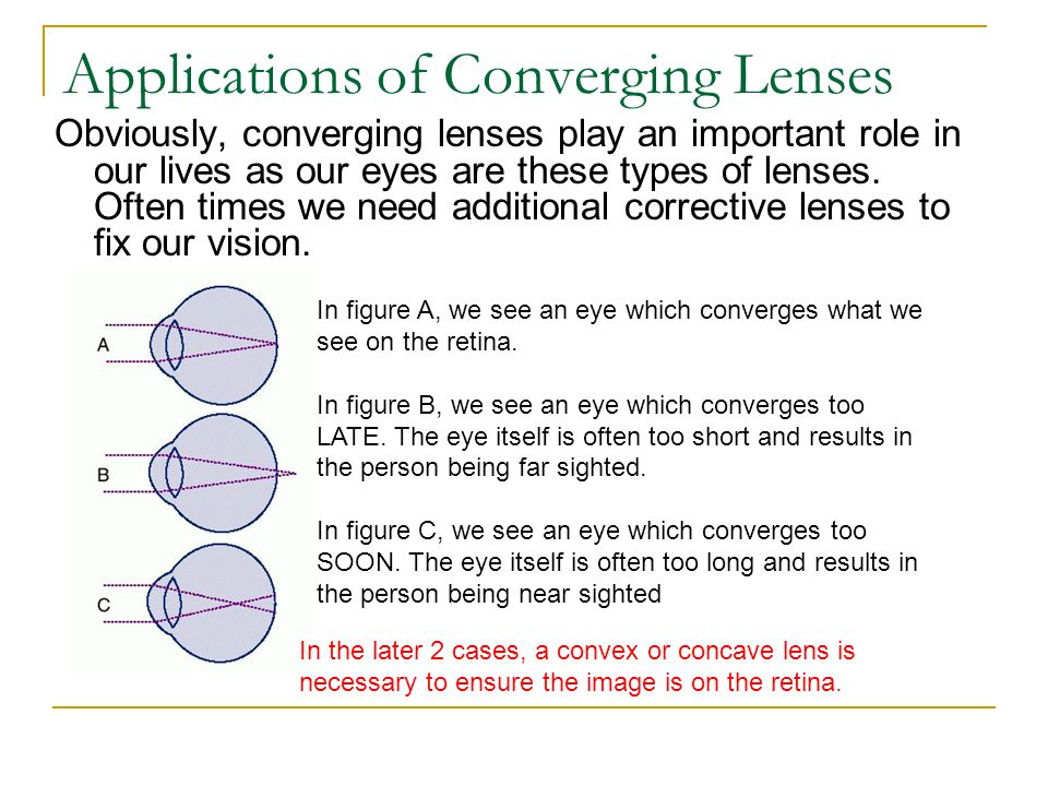 Applications of Converging Lenses