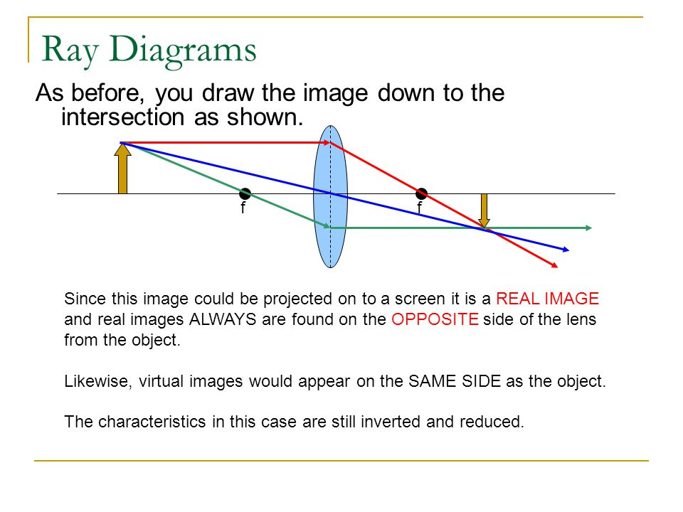 Ray Diagrams As before, you draw the image down to the intersection as shown. f. f.