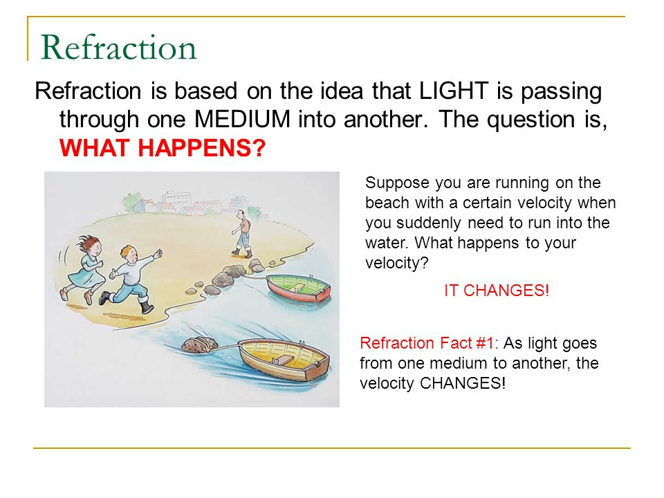 Refraction Refraction is based on the idea that LIGHT is passing through one MEDIUM into another. The question is, WHAT HAPPENS
