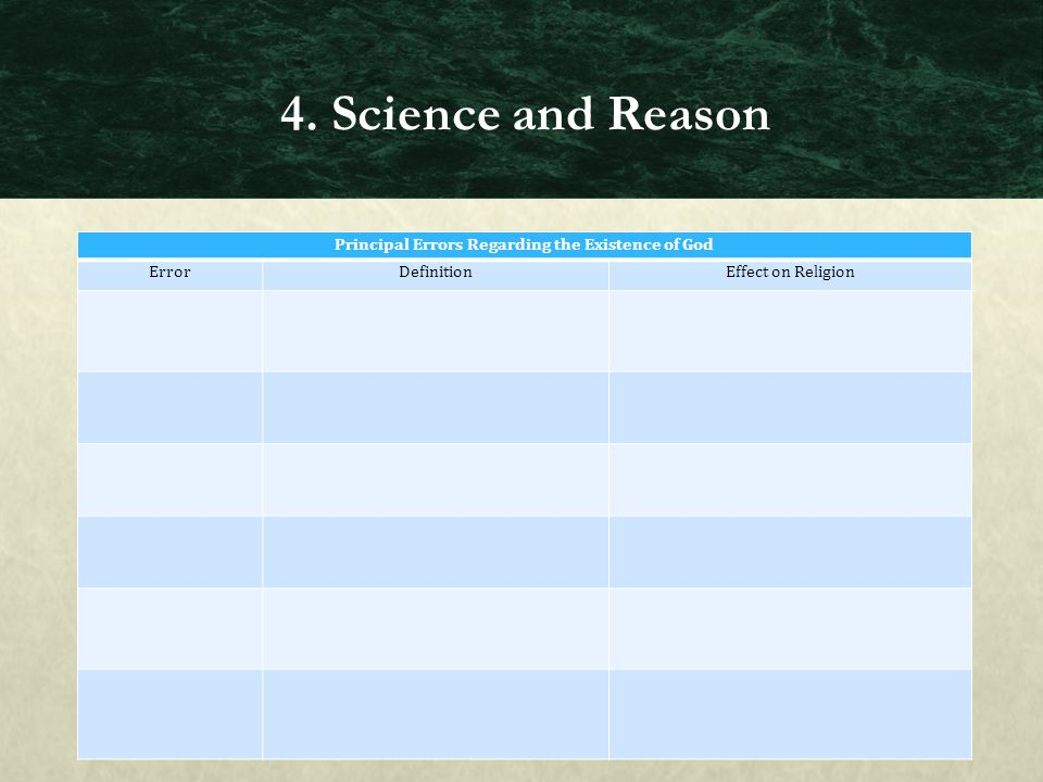 Principal Errors Regarding the Existence of God