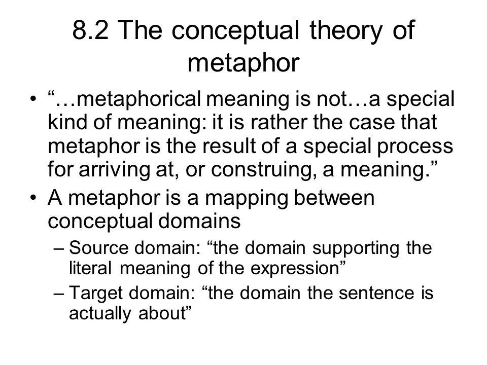 8.2 The conceptual theory of metaphor