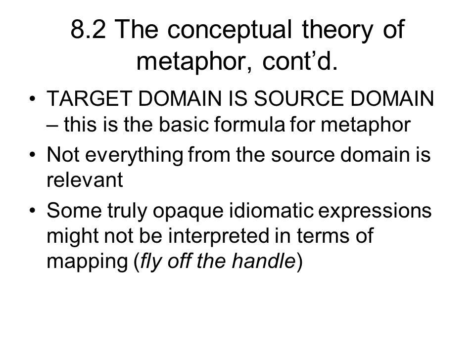 8.2 The conceptual theory of metaphor, cont'd.